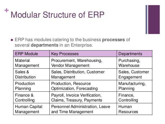 SAP ERP Overview for Laymen Slide 11