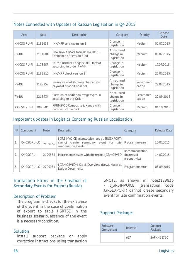 Программа sap erp 14 на русском