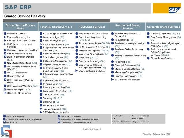 SAP ERP solution map Sap Solution Map on problem and solution map, deloitte solution map, sap strategy map, sap netweaver map, sap product map, infor solution map, sap marketing map, sap road map, it services map, sap customer map, sap data map, sap enterprise map, risk heat map, sap security map, sap value map, sap process map,