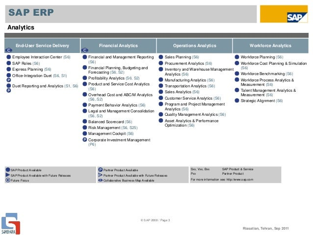 SAP ERP solution map Sap Map on qualcomm map, sql map, california republic map, great plains map, project management map, java map, purple map,