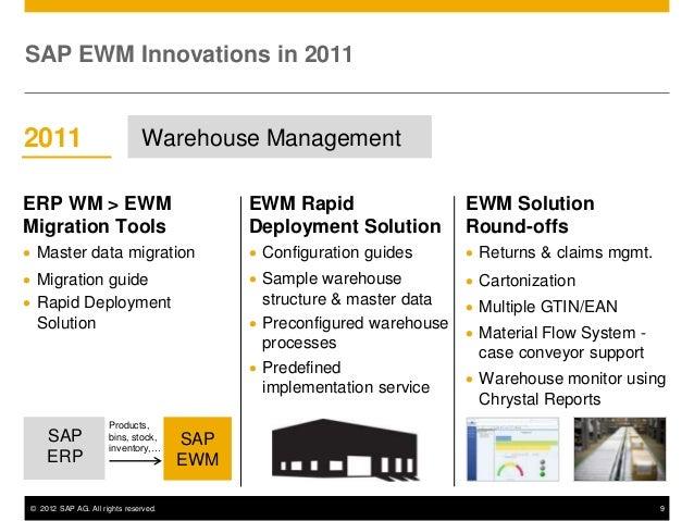 sap ewm 1 rh slideshare net SAP Implementation Templates SAP IMG Guide