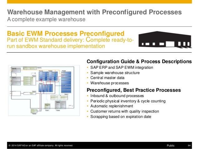 sap ewm detailed presentation rh slideshare net sap ewm slotting configuration guide SAP EWM vs WM