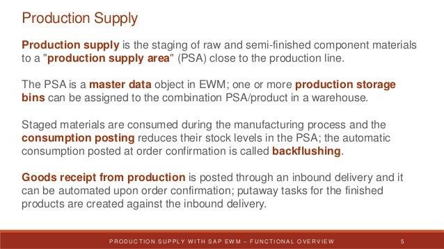 Production Supply with SAP EWM