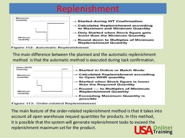 SAP EWM Replenishment Process