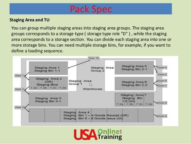 SAP EWM Staging Area and Transaction Unit