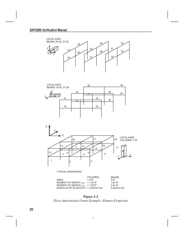 sap ex le Metal Beam Design frame ex le dimensions 25 26