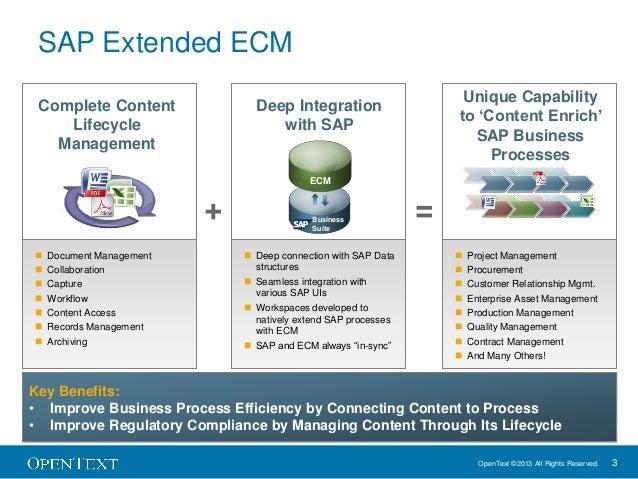 SAP Extended ECM by OpenText 10.5 - What's New? Slide 3