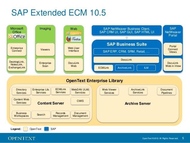 Sap Extended Ecm By Opentext 10 5 What S New