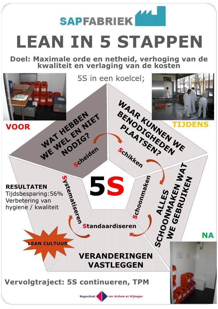 LEAN IN 5 STAPPEN  Doel: Maximale orde en netheid, verhoging van de         kwaliteit en verlaging van de kosten          ...