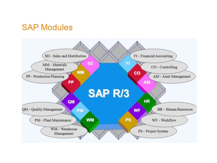 erp sap introduction We worked with the subsidiary of a big industrial company to improve the analysis and the presentation of the impact on an erp introduction.