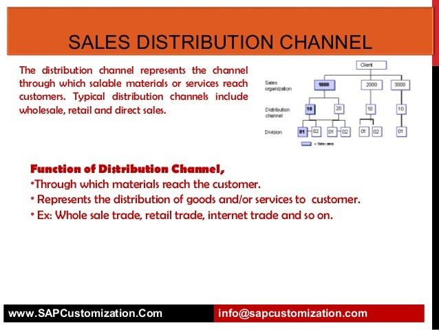 Channels of distribution example
