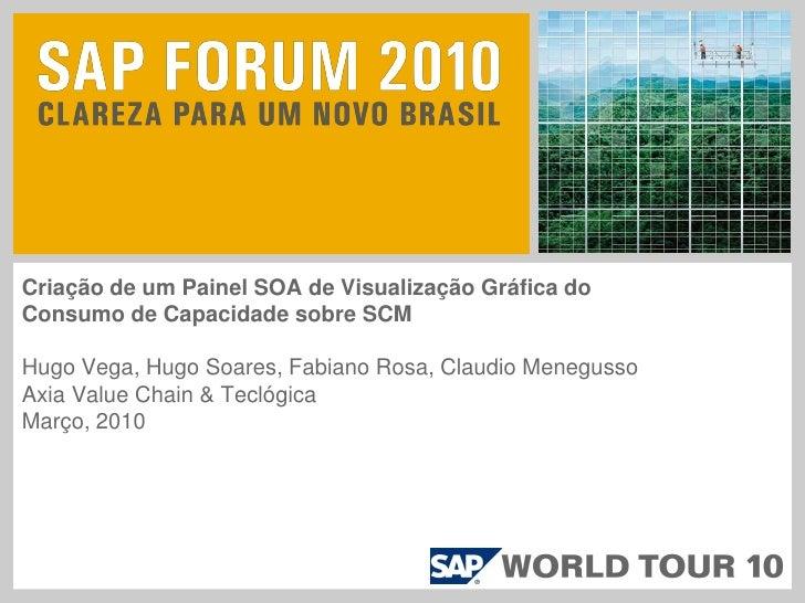 Criação de um Painel SOA de Visualização Gráfica do Consumo de Capacidade sobre SCM  Hugo Vega, Hugo Soares, Fabiano Rosa,...