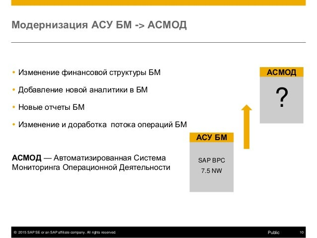 © 2015 SAP SE or an SAP affiliate company. All rights reserved. 10Public Модернизация АСУ БМ -> АСМОД АСМОД — Автоматизиро...