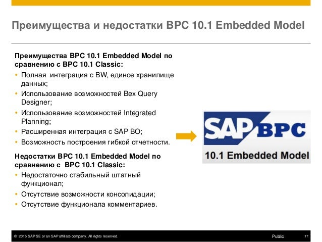 © 2015 SAP SE or an SAP affiliate company. All rights reserved. 17Public Преимущества и недостатки BPC 10.1 Embedded Model...