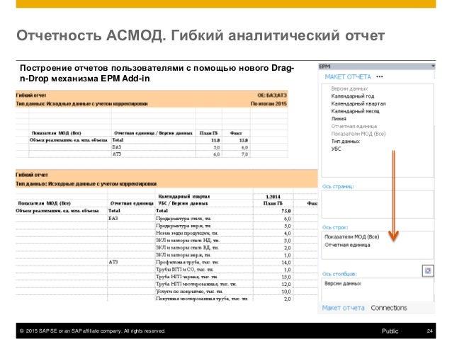 © 2015 SAP SE or an SAP affiliate company. All rights reserved. 24Public Отчетность АСМОД. Гибкий аналитический отчет Пост...