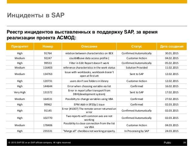 © 2015 SAP SE or an SAP affiliate company. All rights reserved. 28Public Инциденты в SAP Реестр инцидентов выставленных в ...