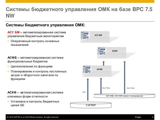 © 2015 SAP SE or an SAP affiliate company. All rights reserved. 8Public Системы бюджетного управления ОМК на базе BPC 7.5 ...