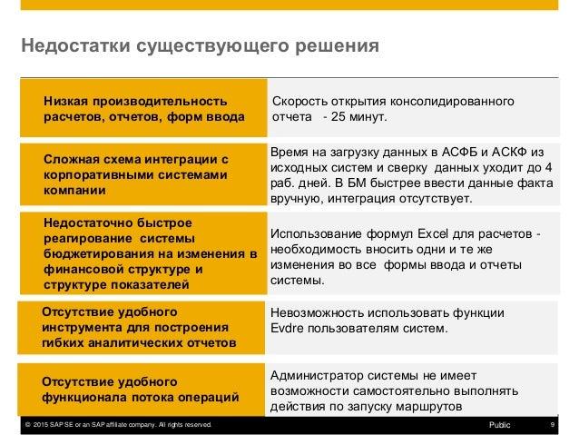 © 2015 SAP SE or an SAP affiliate company. All rights reserved. 9Public Недостатки существующего решения  Низкая производ...