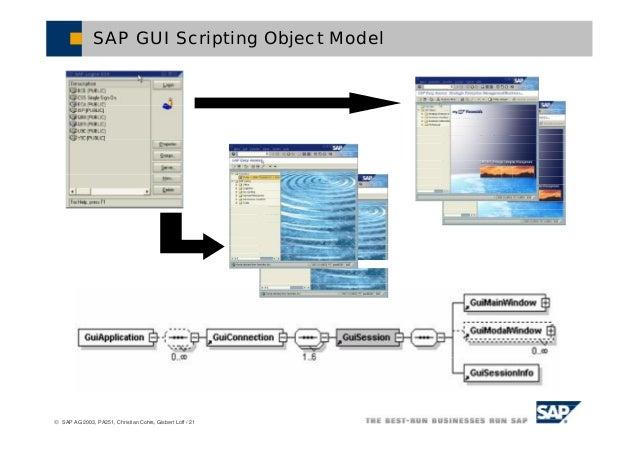 Sap gui scripting api with guixt