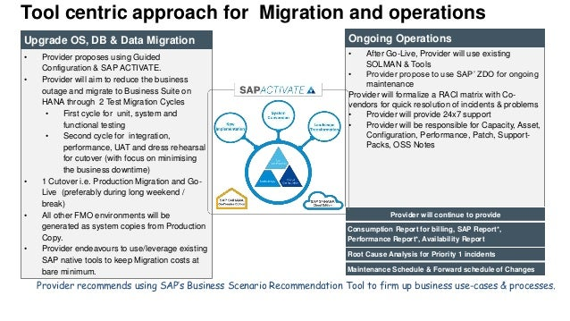 Cloud centric consumption based services for SAP, HANA, Concur, Ariba…