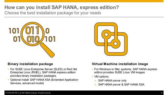 SAP HANA, express edition Introduction Deck