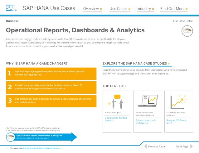 SAP HANA Interactive Use Case Map