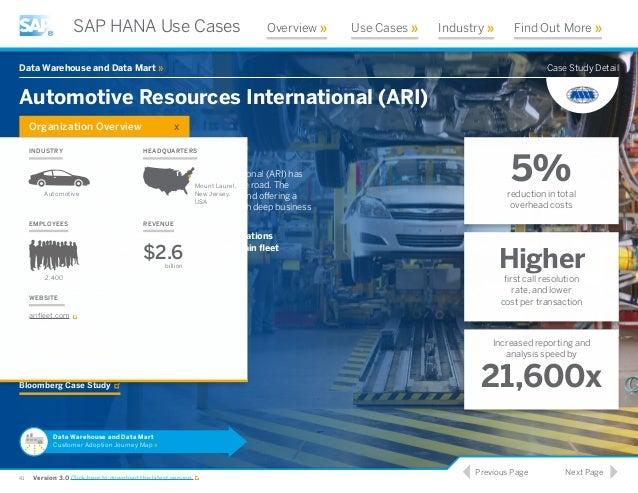 SAP Customer Reviews & Stories   Software & Technology ...