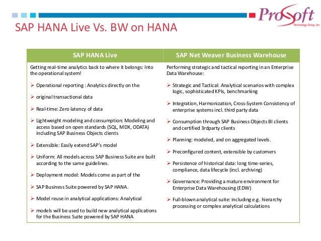 bw hana resume exles of resumes sle resume personal