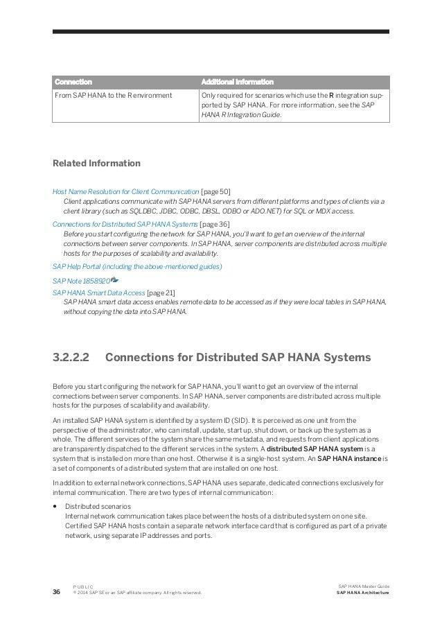 sap hana server installation and update guide