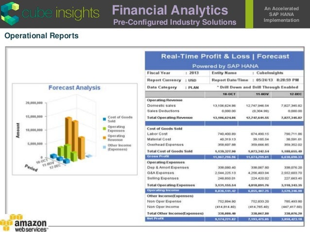 Sap hana rds for financial predictive analytics
