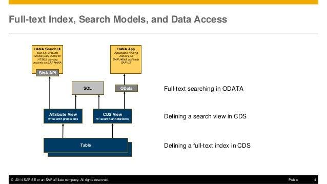 SAP HANA SPS09 - Full-text Search