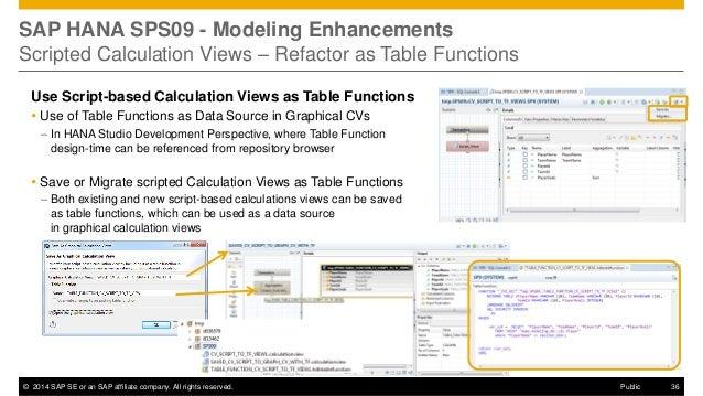 SAP HANA SPS09 - HANA Modeling