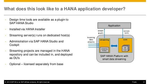 SAP HANA SPS09 - Smart Data Streaming