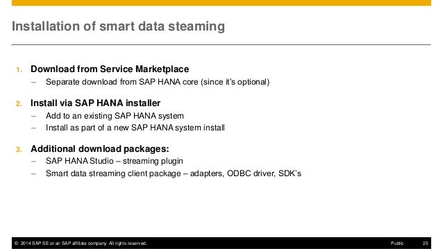SAP HANA SPS09 - Smart Data Streaming
