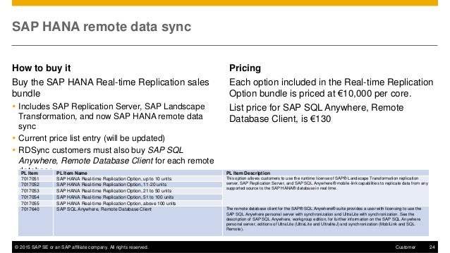SAP HANA SPS10- SAP HANA Remote Data Sync