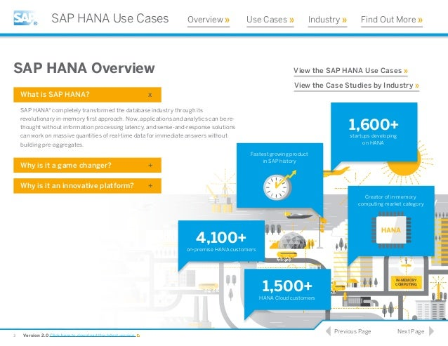SAP HANA Use Cases in 27 Industries