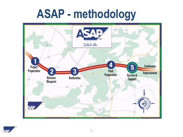 Sap hcm overview 9 asap methodology malvernweather Choice Image