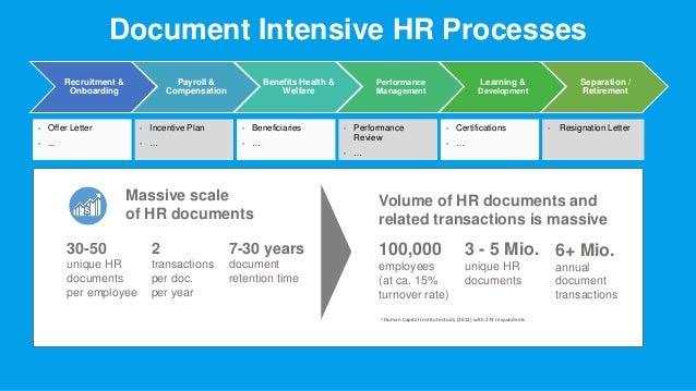 hr documents