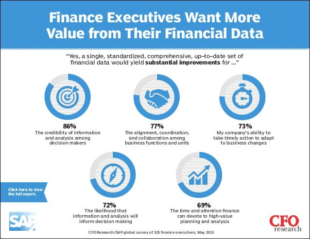 "Finance Executives Want More Value from Their Financial Data ""Yes, a single, standardized, comprehensive, up–to–date set o..."