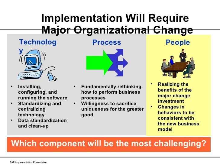 implementation of new technology The implementation of new technology is vital to the success of health care organizations new technology provides health care organizations an opportunity to obtain.