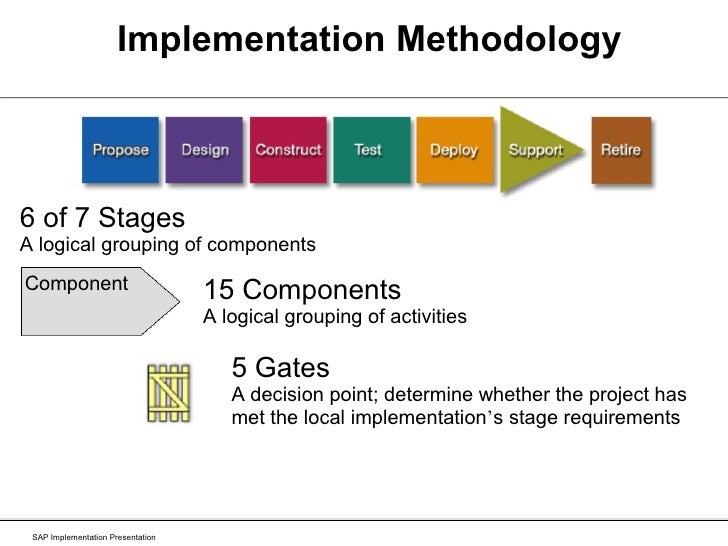 Sap implementation presentation for Implementation approach template
