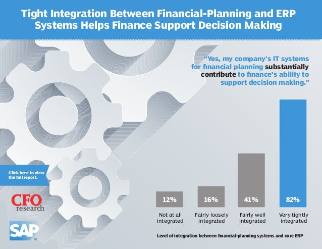 Tight Integration Between Financial-Planning and ERP Systems Helps Finance Support Decision Making CFOresearch CFOresearch...