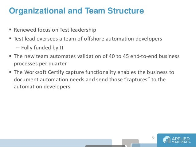 how applied materials deploys faster sap u00ae projects and Worksoft Certify Logo.png SAP Test Automation