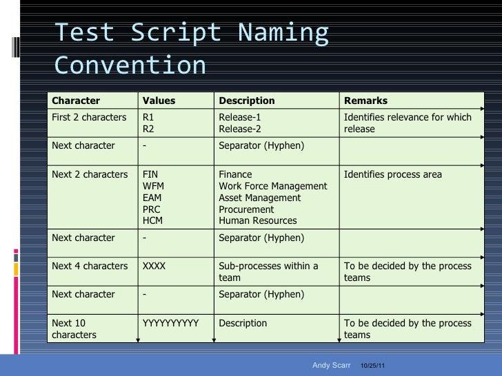 Sap Integration Testing Test Scripting V0 1