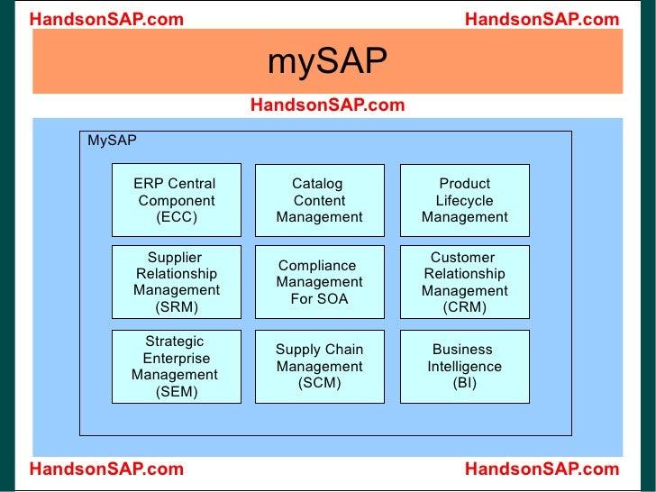 Overview of BizTalk Adapter v2.0 for mySAP Business Suite