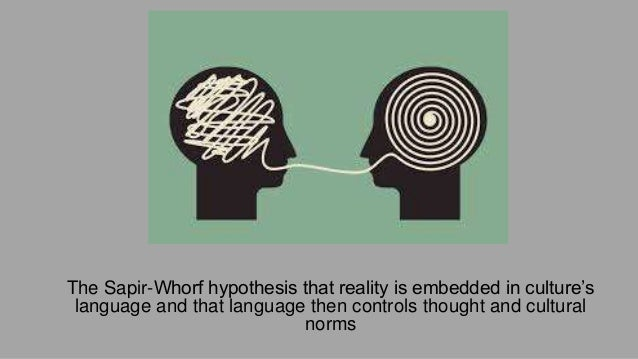sapir and whorf thesis Sapir and whorf thesis what is the sapir-whorf hypothesis – blutner3 introduction • in linguistics, the sapir-whorf hypothesisstates that there are certain thoughts of an.