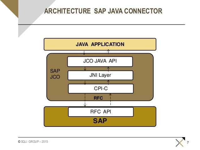 Sap java connector hybris rfc for Architecture java
