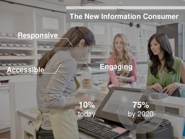 The New Information Consumer         ResponsiveAccessible                                      Engaging                   ...
