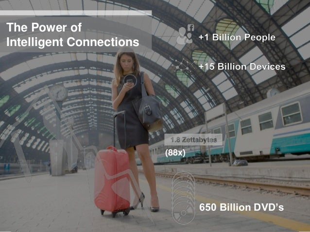 The Power ofIntelligent Connections                                       (88x)                                           ...