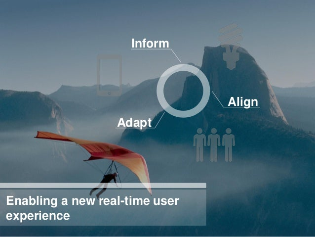 Inform                                Align                  AdaptEnabling a new real-time userexperience